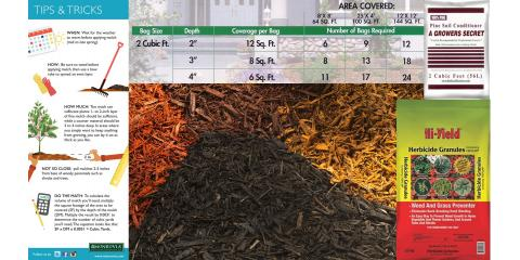 The Importance of Proper Mulching, Delhi, Ohio