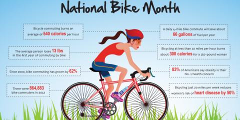 National Bike Month, Dobbs Ferry, New York