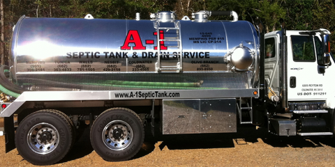 North Mississippi Experts Explain When You Should Schedule Grease Trap Cleaning, Coldwater, Mississippi