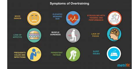 Overtraining Leads to Burnout, St. Louis, Missouri
