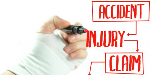 Ask a Lawyer: What Is the Personal Injury Claim Process?, Honolulu, Hawaii