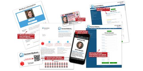 Benefits of a QR-Based Personal Medical Information System, Anoka, Minnesota