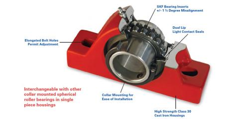 Guide to the Royersford R2000 Mounted Spherical Bearing , Delavan, Wisconsin