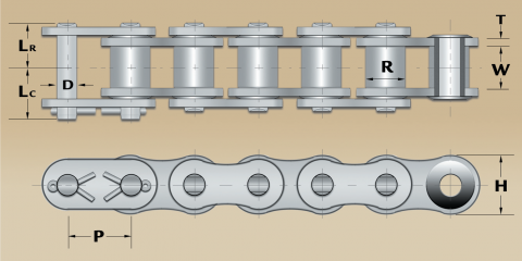 3 Types of tTime Saving Maintenance-Free Roller Chains, Delavan, Wisconsin
