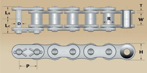 3 Types of tTime Saving Maintenance-Free Roller Chains, Lincoln, Nebraska