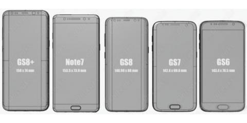 Galaxy S8 & S8+ size comparison, Washington, Ohio
