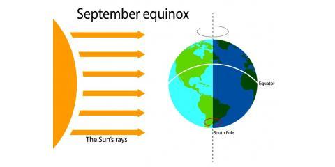Autumn Equinox, Cheviot, Ohio