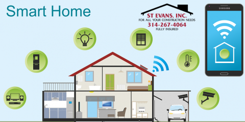 Home Automation Systems for you., Fenton, Missouri