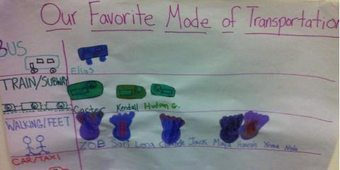 How To Teach Modes Preschoolers About Different Modes of Transportation, Manhattan, New York