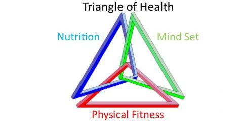 Triangle of Heath ? , Broomfield, Colorado
