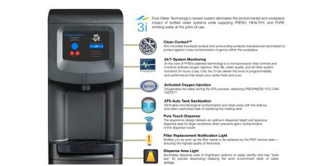 Why Your Business Needs a Water Filtration System, Hastings, Nebraska