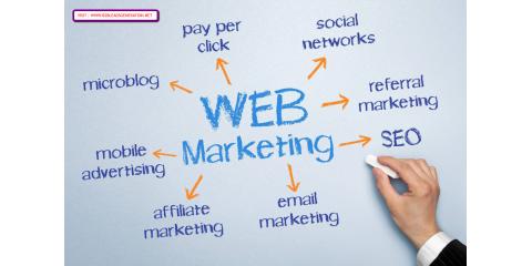   Social Media Marketing Strategy, Houston, Texas