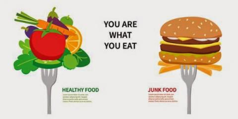 Alkaline Diet for Better Health , San Fernando Valley, California