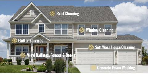 Need A Power Washing Professional?, Camillus, New York